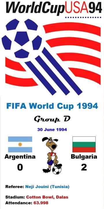 Аржентина - България - 0-2